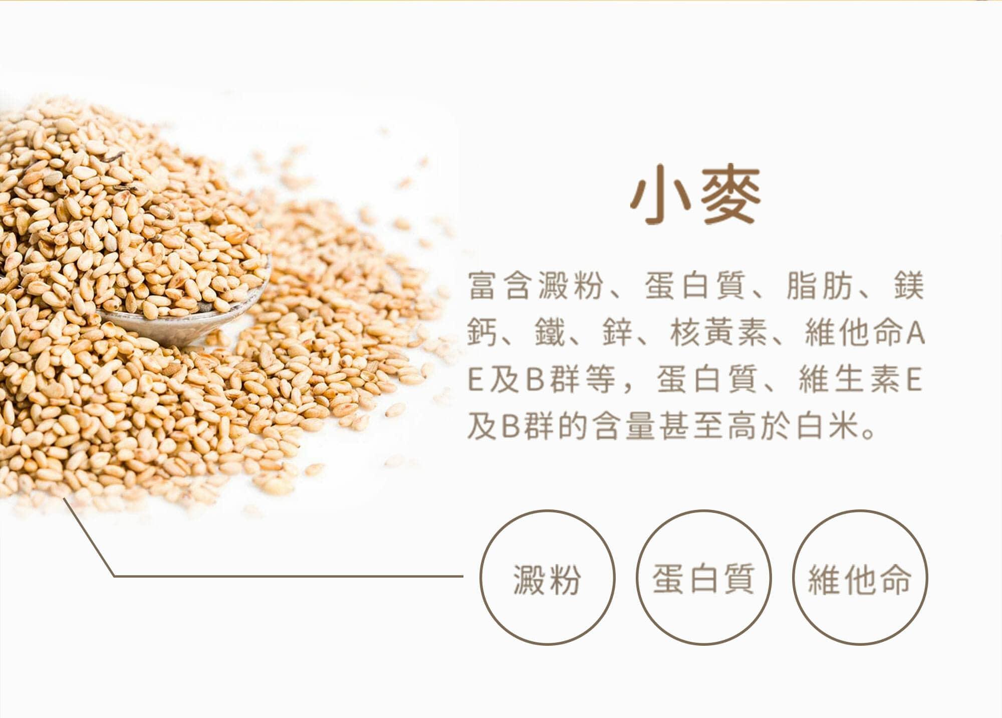 小麥富含澱粉、蛋白質、脂肪、鎂、鈣、鐵、鋅、核黃素、維他命A、E、B群,蛋白質與維生素E及B群鎮甚至高於白米